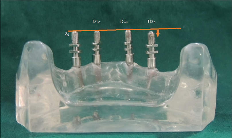 Comparison of implant cast accuracy of multiple implant impression