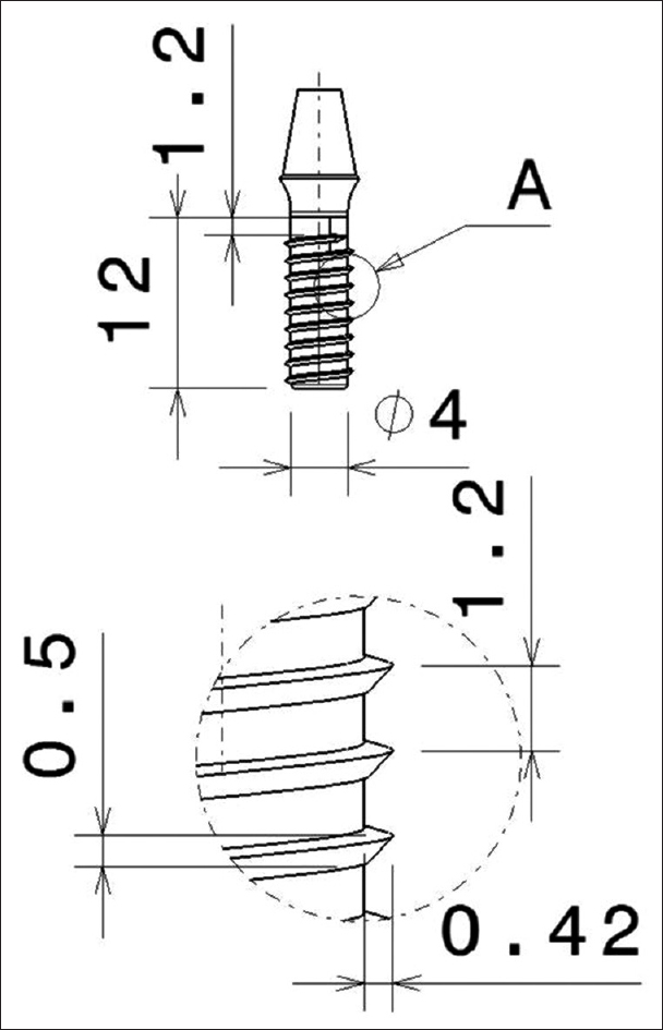Figure 3: Schematic diagram of dimensions standardized for V-thread, buttress, reverse buttress thread design